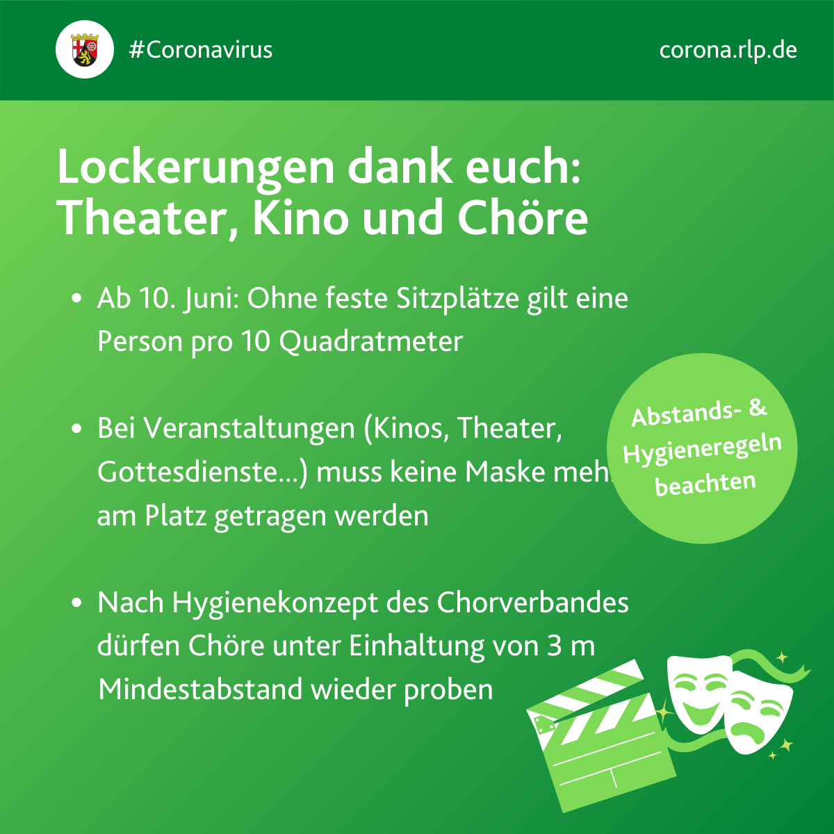 Lockerungen: Theater, Kino, Chöre