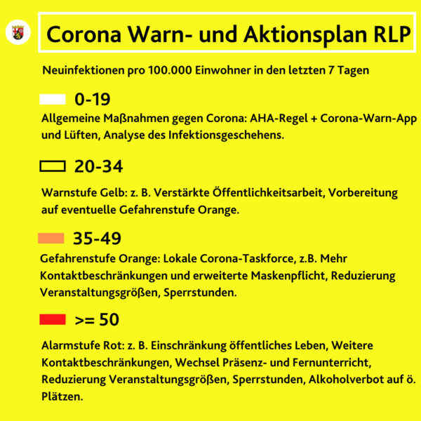 Corona War- und Aktionsplan RLP